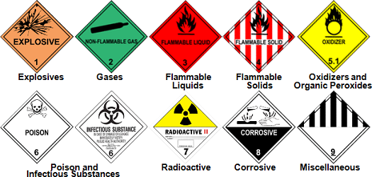 Hazardous Material height=